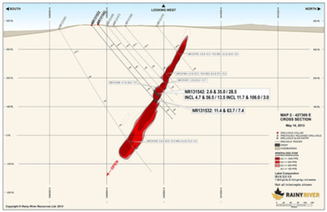 Map 2 - 427300E Cross Section (CNW Group/Rainy River Resources)