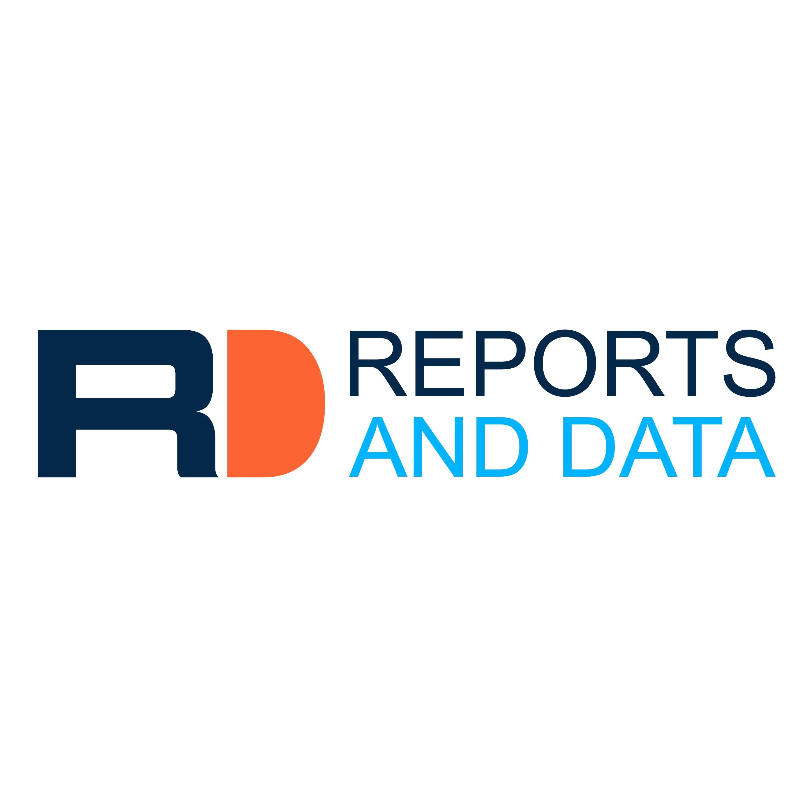 Image of article 'Plasticizers Market to Reach USD 20.96 Billion By 2027               CAGR: 5.3%               Reports And Data'
