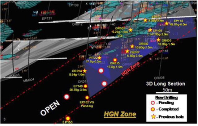 Figure 2 - Long Section of HGN Zone (CNW Group/Premier Gold Mines Limited)