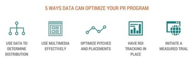 Using Data to Optimize Your PR Program (CNW Group/CNW Group Ltd.)