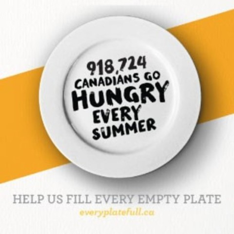 #EveryPlateFull (CNW Group/Food Banks Canada)