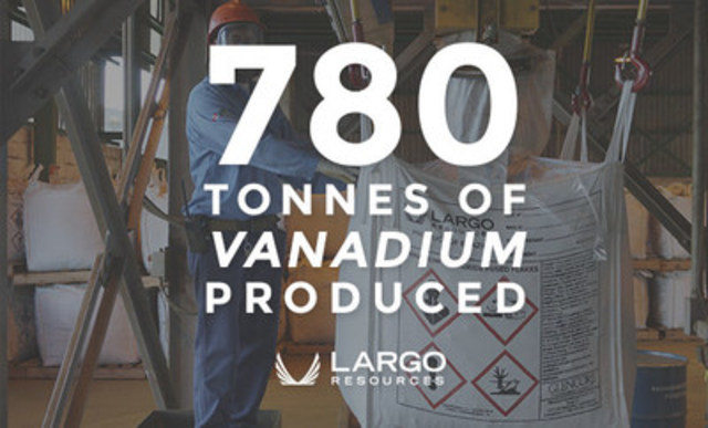 Largo sets a new monthly production record of 780 tonnes in May (CNW Group/Largo Resources Ltd.)