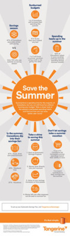 Summer is spending season for most Canadians (CNW Group/Tangerine)