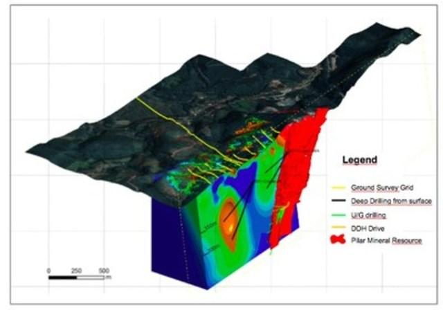Figure 5 – Cubas, Pilar Deep Drilling Targets (CNW Group/Jaguar Mining Inc.)