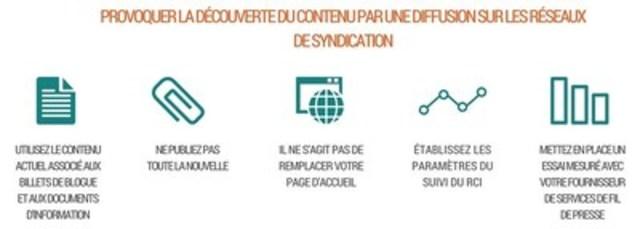 Cinq conseils pour favoriser la découverte de contenu (Groupe CNW/Groupe CNW Ltée)