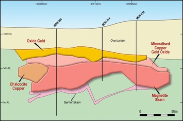 Figure 1. Schematic Long Section Showing Layering of Main Oxide Zones  (CNW Group/RTG Mining Inc.)