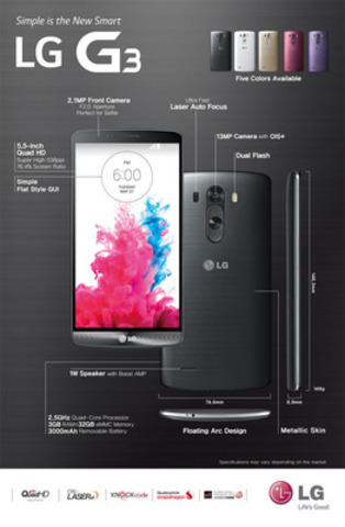 Simple is the New Smart with the LG G3. (CNW Group/LG Electronics Canada, Inc.)
