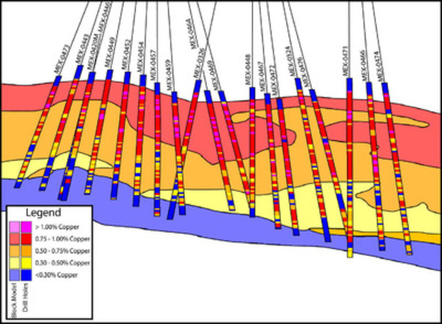 Figure 2: SW to NE fence drill hole cross section. (CNW Group/Duluth Metals Limited)