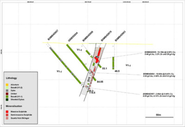 FIGURE 6- Mahab 4, Section 1S with drill holes, geological interpretation and mineralised intervals. (CNW Group/Gentor Resources Inc.)