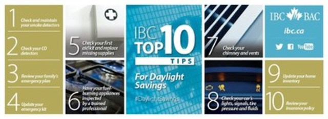 IBC Top 10: Things to do around the house as daylight saving time ends (CNW Group/Insurance Bureau of Canada)