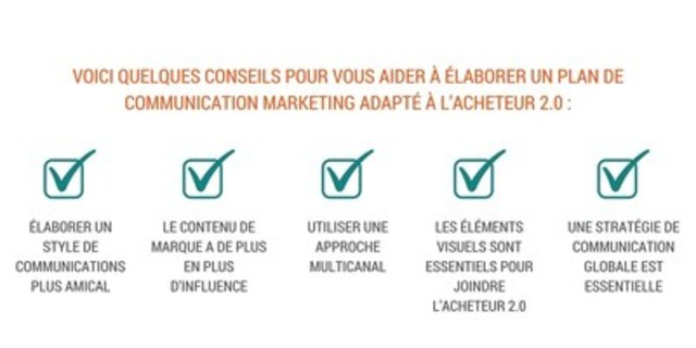 Cinq conseils pour joindre l'acheteur 2.0 grâce à votre plan de communications (Groupe CNW/Groupe CNW Ltée)