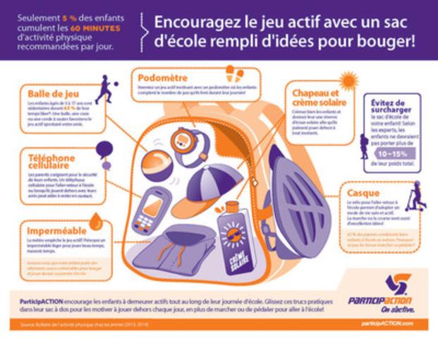 ParticipACTION remplit le sac d'école d'idées pour bouger durant l'année scolaire. (Groupe CNW/ParticipACTION)