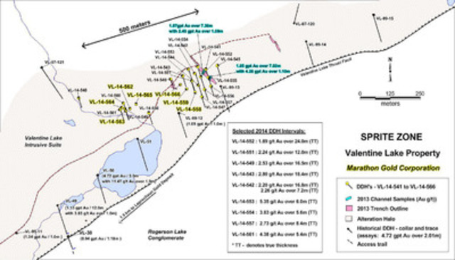 Figure 1: Location map of Sprite Zone showing the collar position of drill holes VL-14-558 to VL-14-559 and VL-14-562 to VL-14-565, 2013 channel samples, and mineralizing alteration corridor. (CNW Group/Marathon Gold Corporation)