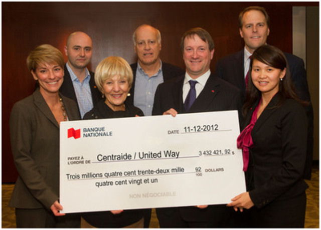 Pictured (left to right): Geneviève Trottier, Yannick Elliott, Michèle Thibodeau-Deguire (Centraide), Jacques Lapierre, Louis Vachon, Martin Lavigne and Thi Be Nguyen. (CNW Group/National Bank of Canada)