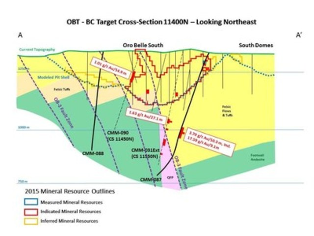 OBT - BC Target Cross-Section 11400N - Looking Northeast (CNW Group/NewCastle Gold Ltd.)