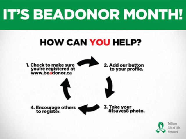It's BeADonor Month (CNW Group/Trillium Gift of Life Network)