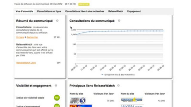 Video:  Les Rapports de visibilité gratuits de CNW fournissent des données essentielles sur la portée, l'engagement et l'optimisation de votre communiqué.