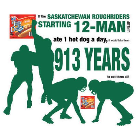 Infographie de la Saskatchewan (Groupe CNW/Les Aliments Maple Leaf Inc.)