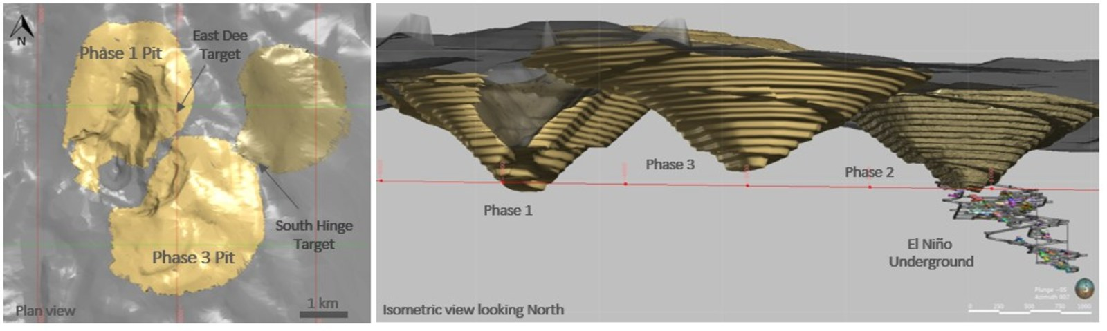Figure 3: Plan view of the South Arturo area showing the position of the Phase 2 Pit and the proposed Phases 1 and 3 Isometric view showing the underground El Niño proposed development.