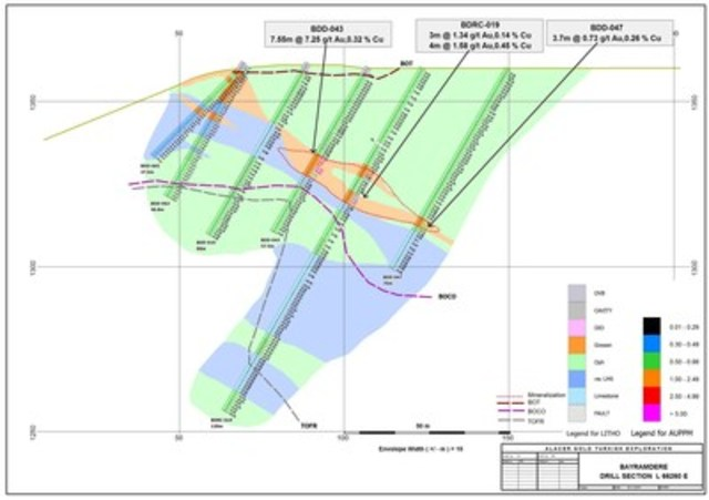 Bayramdere Prospect Section - showing drilling results from September 1, 2014 to November 18, 2015. High grades are localized at the center of the iron rich gossan. (CNW Group/Alacer Gold Corp.)
