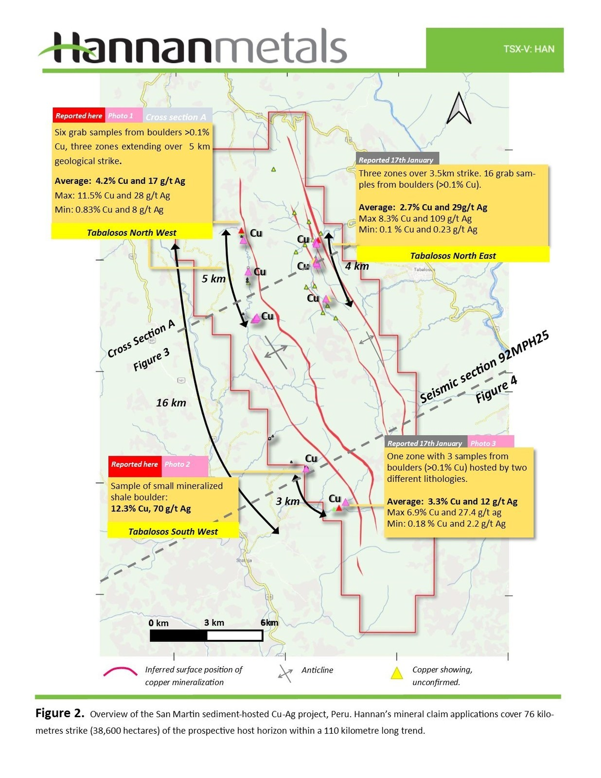 Figure 2. Overview of the San Martin sediment-hosted Cu-Ag project, Peru. Hannan's mineral claim applications now cover 76 kilometres strike of the prospective host horizon within a 110 kilometre long trend.