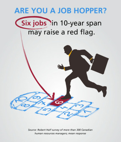 Robert Half Survey Reveals Six Jobs in 10 Years May Raise Red Flags (CNW Group/Robert Half Canada)
