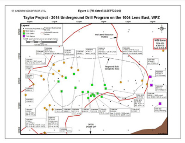 Figure 1 - Taylor Project 2014 Underground Drilling - Plan View (CNW Group/St Andrew Goldfields Ltd.)