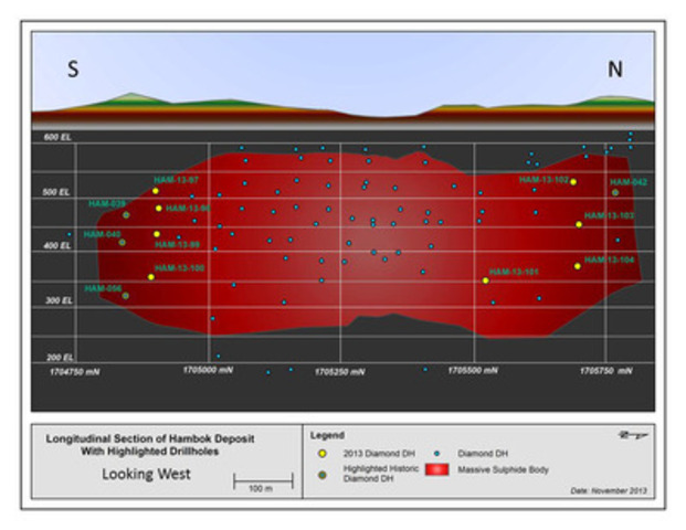 Longitudinal Section of Hambok Deposit with Highlighted Drillholes (CNW Group/Nevsun Resources Ltd.)