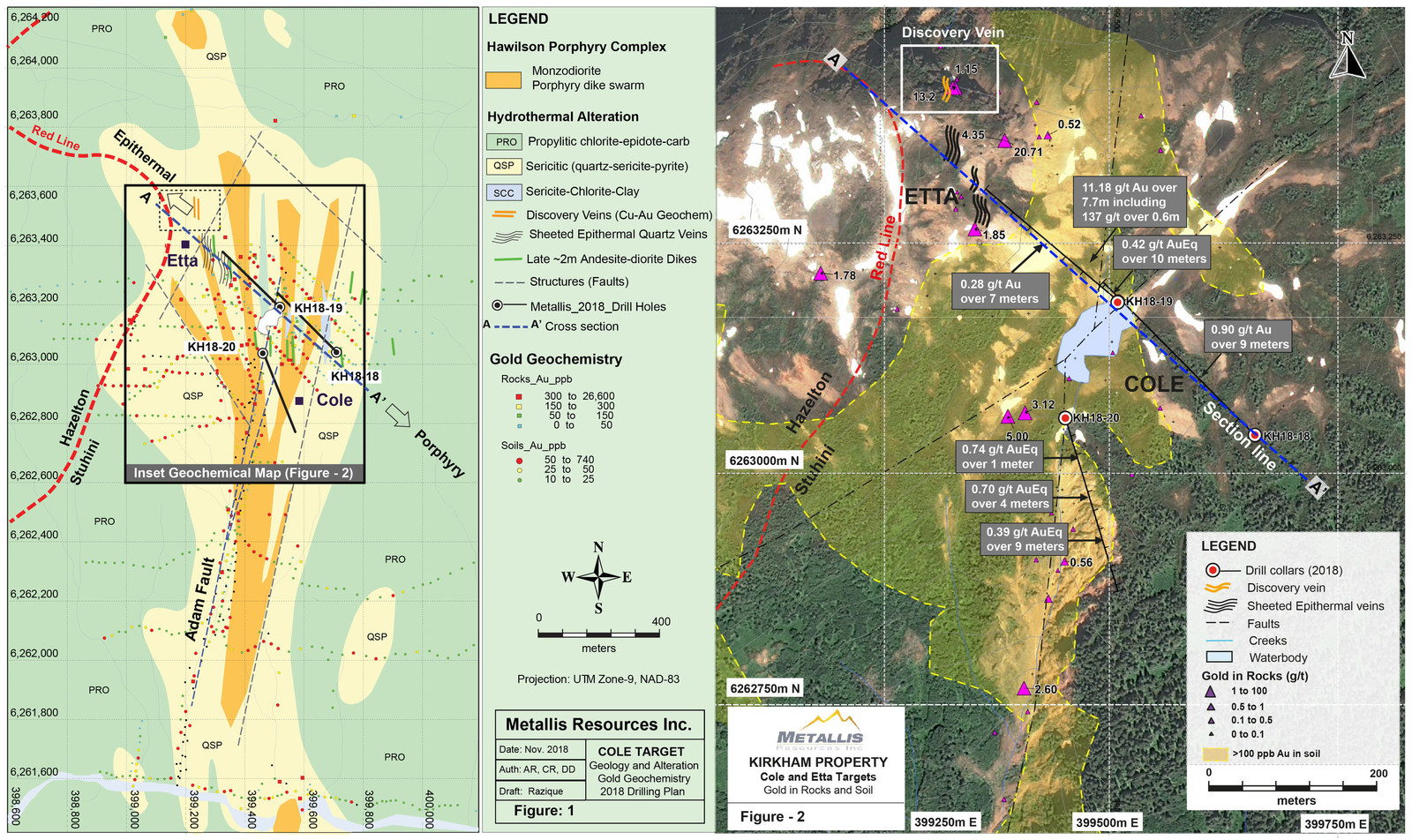 Metallis Resources Inc - Figures 1 & 2 - Cole Target Geology, Alteration and Gold Geochemistry, Drilling Plan Map