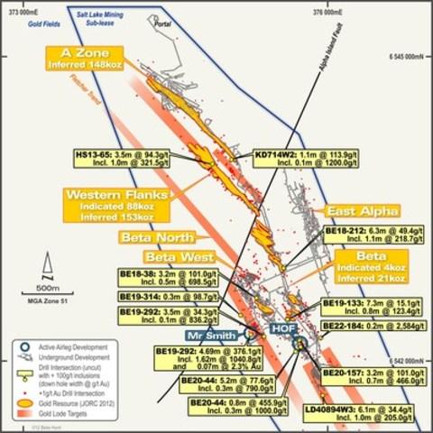 Figure 2: Vue en plan de la mine Beta Hunt mine mettant en évidence l'emplacement actuel (HOF et Mr Smith). Le plan montre également l'emplacement des cibles d'or filoniennes et des intersections à haute teneur (brut) de forage en dehors des ressources existantes. (Groupe CNW/Corporation Royal Nickel)