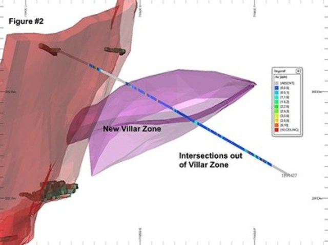 Figure 2: View of A107 and Villar Zone with drill hole 15V1407 facing N-NW (CNW Group/Orvana Minerals Corp.)