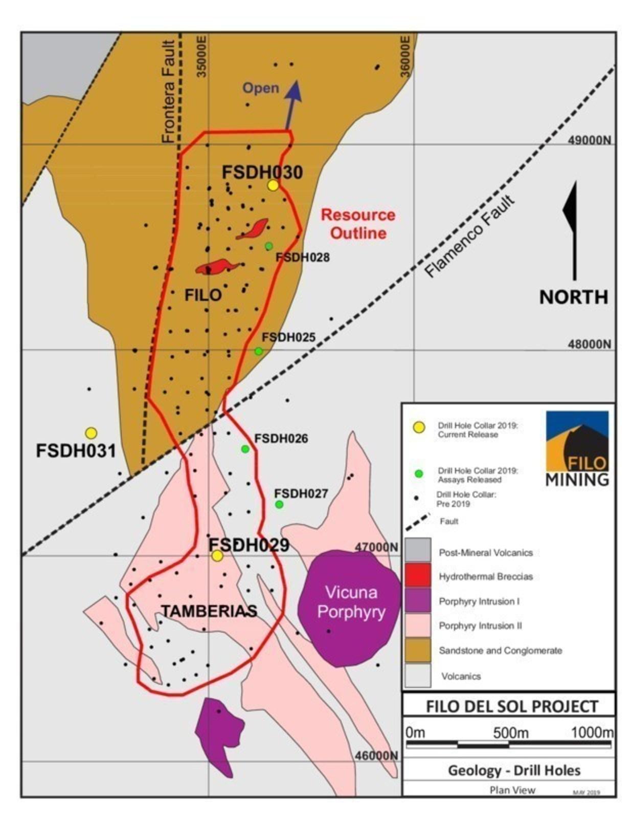 Filo Plan Map 2019