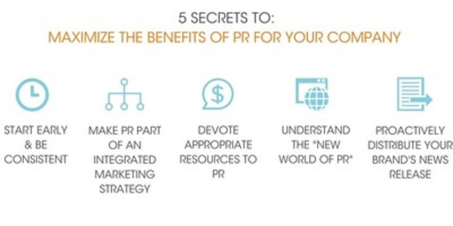 5 secrets to maximize the benefits of PR for your company (CNW Group/CNW Group Ltd.)