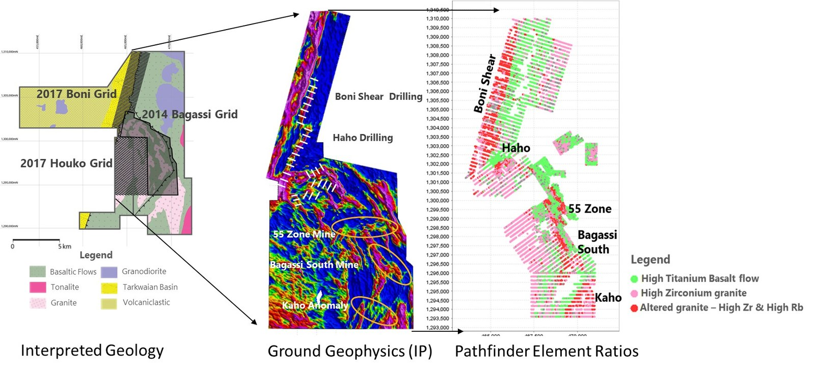 Figure 3: Lithogeochemistry, Geophysics and Kaho target
