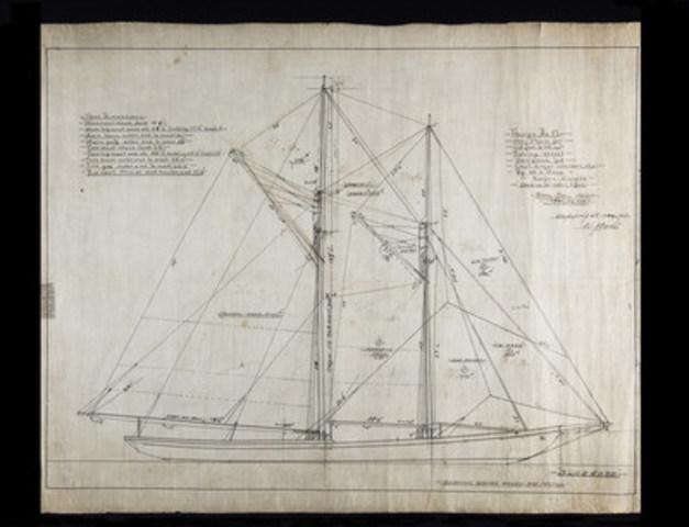 Plan de voilure du Bluenose (Groupe CNW/Musée canadien de l'histoire)
