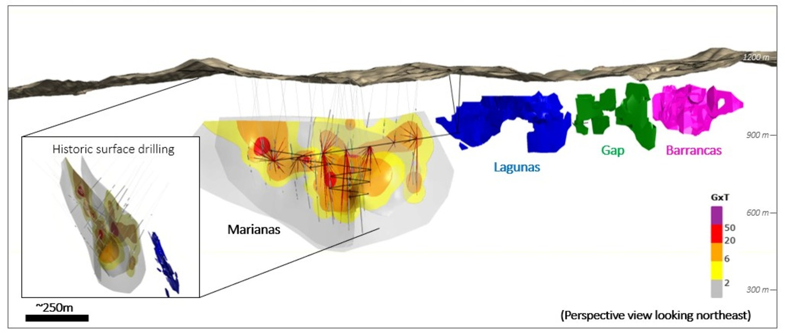 Figure 2: Isometric view of the Mercedes trend showing the grade thickness map for Marianas Veins and the location of the planned ramp and planned drill holes.