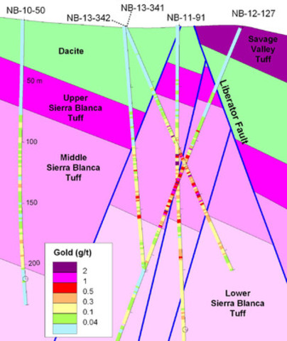Figure 2: Section through drill holes NB-13-341 & NB-13-342 illustrating distribution of stockwork veining in this area. (CNW Group/Corvus Gold Inc.)