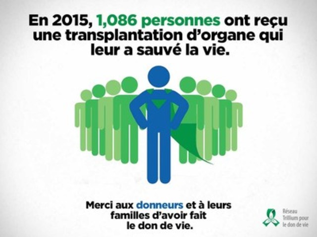 Les donneurs d'organes (Groupe CNW/Le Réseau Trillium pour le don de vie)