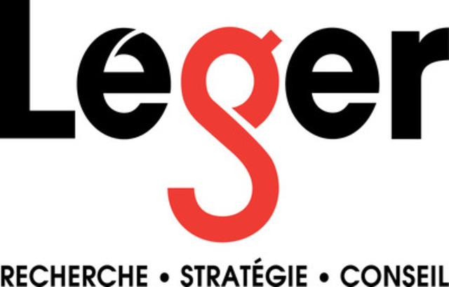 Léger Recherche Stratégie Conseil (Groupe CNW/Léger - Recherche Stratégie Conseil)