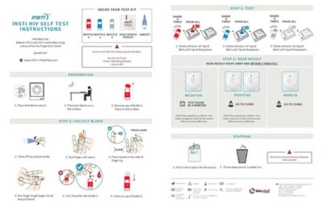 INSTI HIV Self Test! (CNW Group/bioLytical Laboratories)