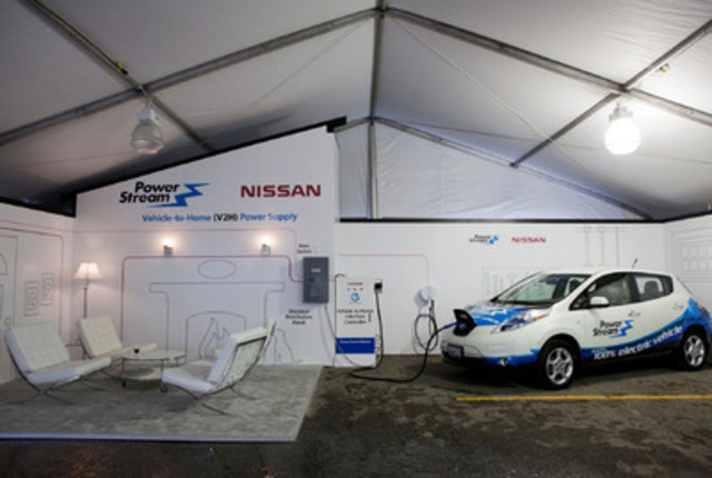 "Nissan Canada and PowerStream demonstrate the Nissan ""LEAF to Home"" charging system for first time in Canada at the Georgian College Auto Show in Barrie. (CNW Group/Nissan Canada Inc.)"