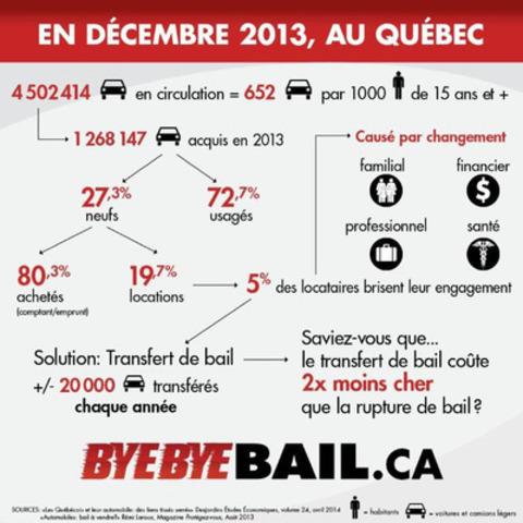 ByeByeBail.ca (Groupe CNW/ALBI le Géant)