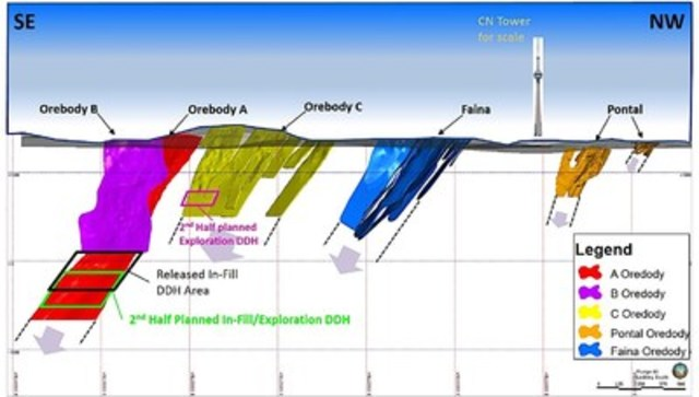 Figure 2 - Longitudinal Section from the Hanging Wall, Turmalina Gold Mine (CNW Group/Jaguar Mining Inc.)