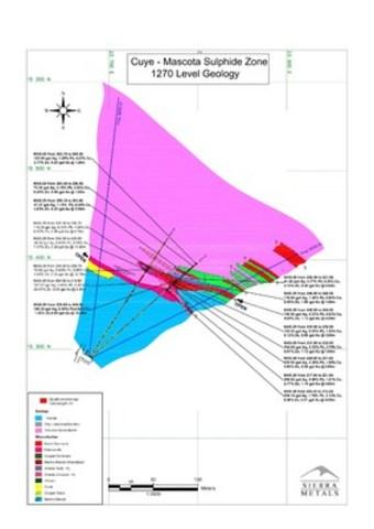 Figure 3 - Plan View – Level 1270 (CNW Group/Sierra Metals Inc.)