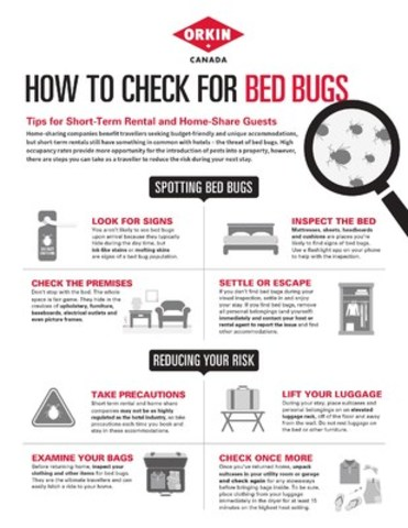 The country's largest pest control provider is urging Canadian travellers to be on their guard this holiday season.  Orkin Canada has just released a tip sheet to help in the battle against bed bugs. (CNW Group/Orkin Canada)