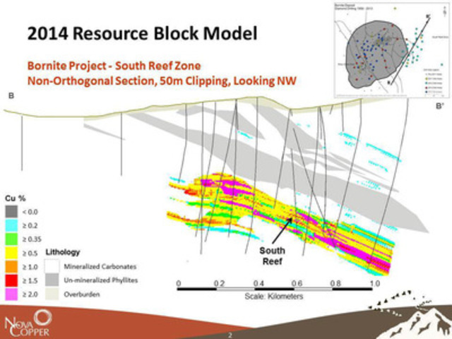 Figure 3. Bornite Deposit - NE-SW section thru the Block Model - South Reef zone (CNW Group/NovaCopper Inc.)