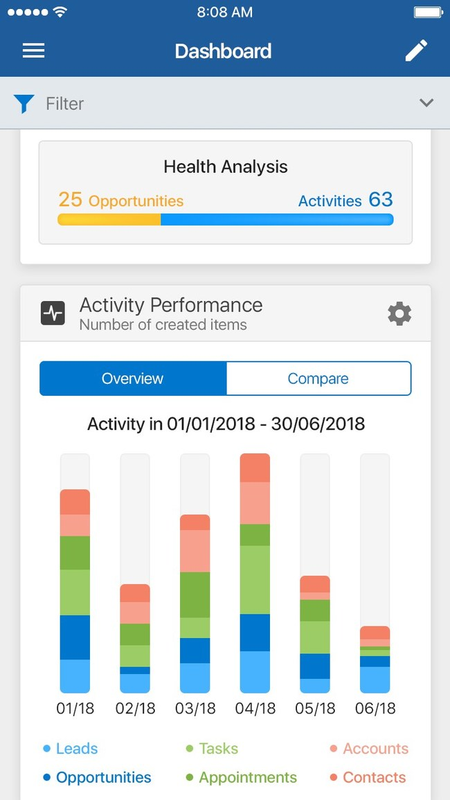 Pipeliner CRM Mobile: Opportunities Health Analysis Screen