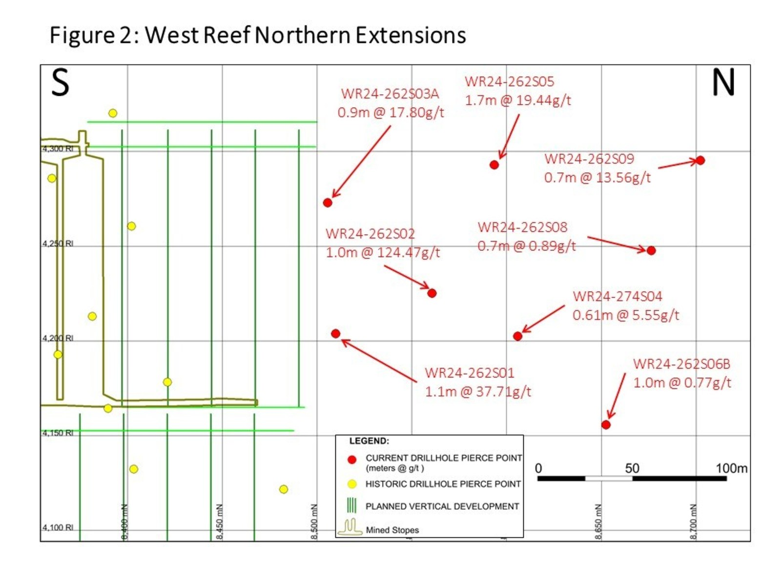 Figure 2: West Reef Northern Extensions