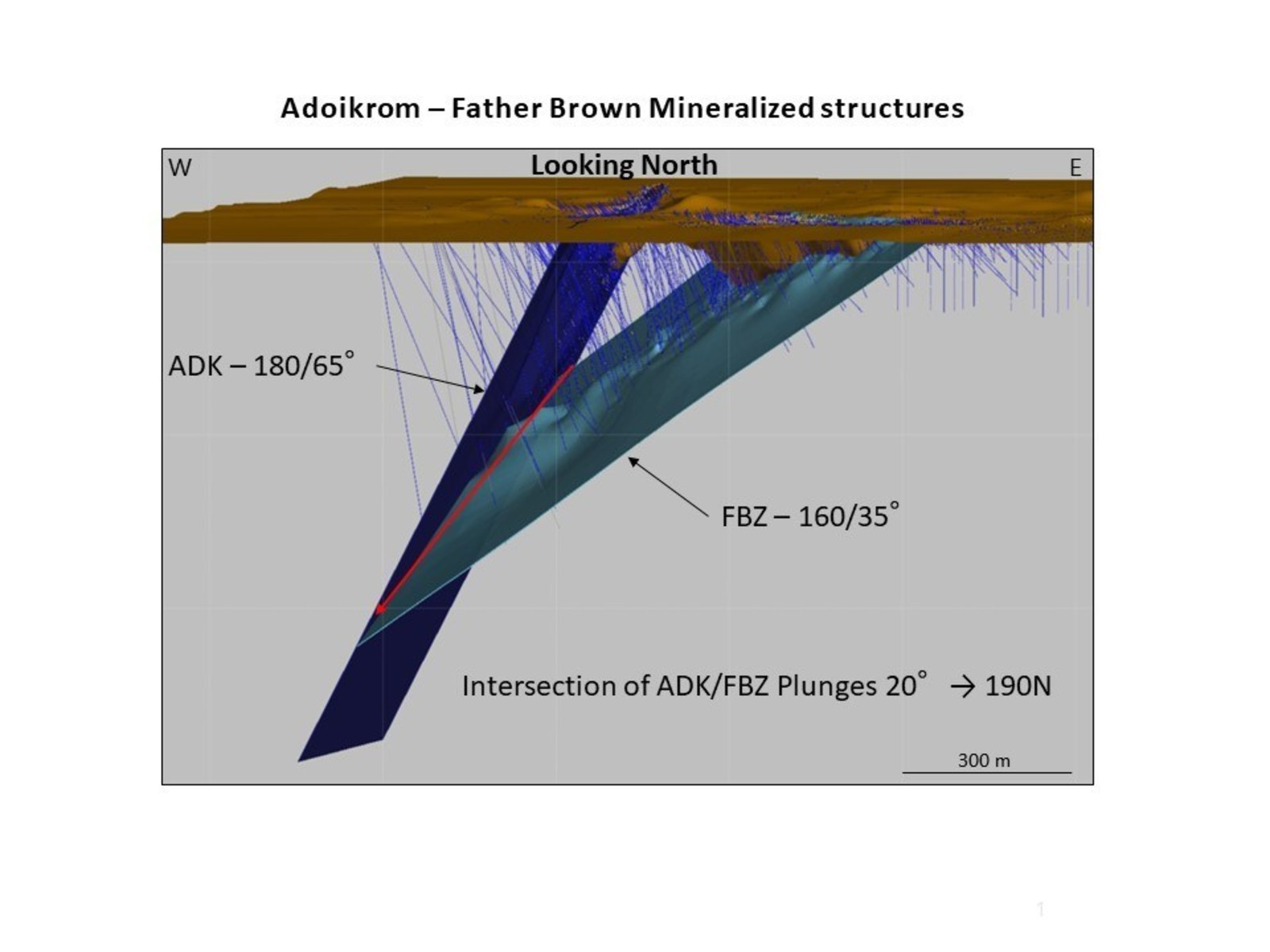 Adoikrom - Father Brown Mineralized structures