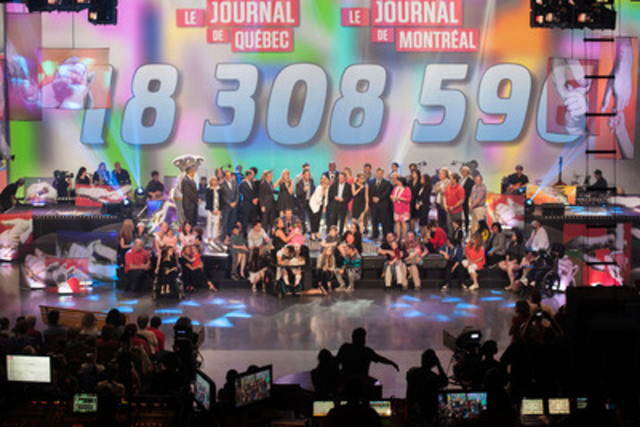 The 27th Opération Enfant Soleil Telethon - $18,308,596 to help sick children get better (CNW Group/Opération Enfant Soleil)